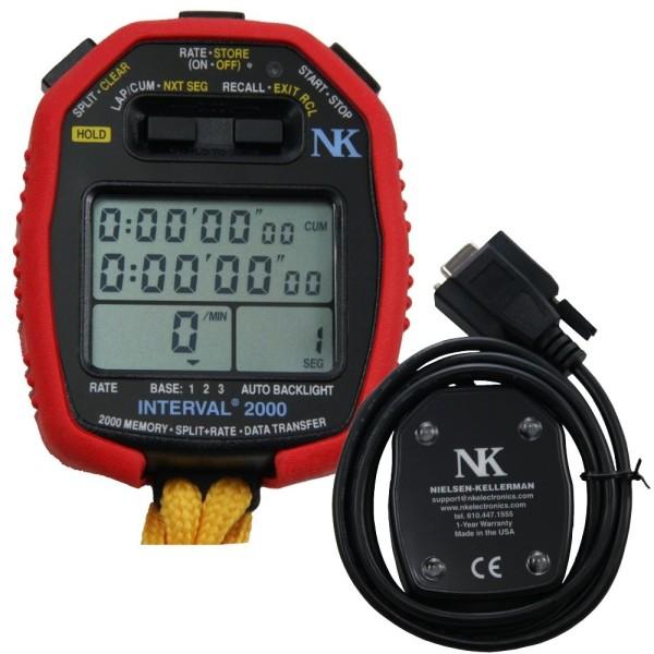 NK EDV Anschluss-Set + Software